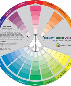 Creative Color Wheel - A Guide for Choosing Colour Schemes