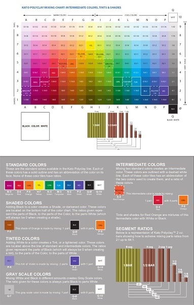 Kato Polyclay Colour Mixing Chart