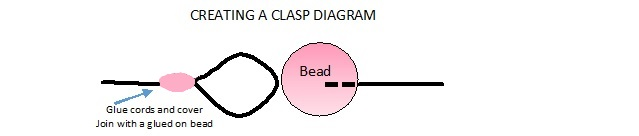 creating-a-clasp-diagram